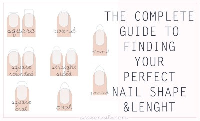 how to find the perfect nail shape and lenght